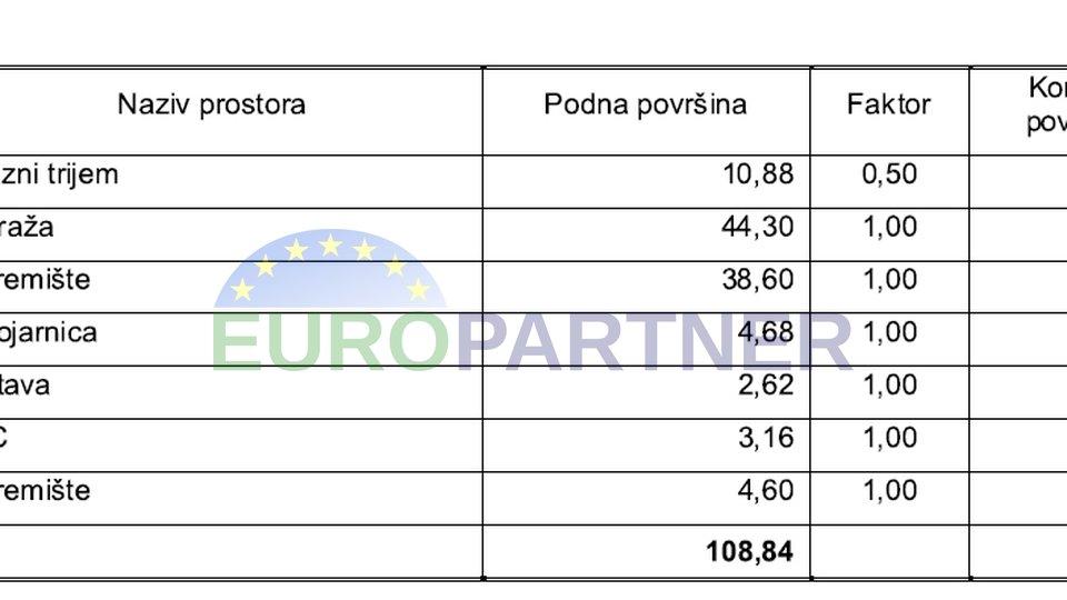 Investicijski projekt s plaćenim komunalijama i građevinskom dozvolom!