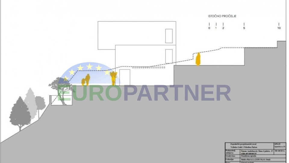 First row to the sea - building land with conceptual solution for the villa Omis